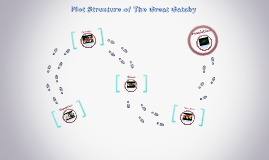 Copy of Plot Structure of The Great Gatsby