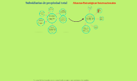 Subsidiarias de propiedad total y Alianza estrategicas internacionales