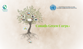 Copy of Canada Green Corps