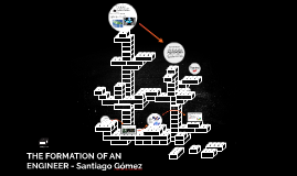 THE FORMATION OF AN ENGINEER - Santiago Gómez