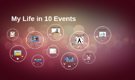 My Life in 10 Events