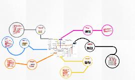 Corsi WikiScuola su Innovazione Didattica Digitale