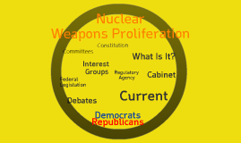 Nuclear Weapons Proliferation