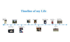 Timeline of My Life