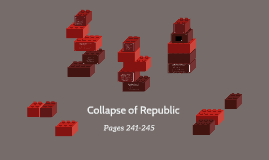 Ch 9:  4. Collapse of Republic