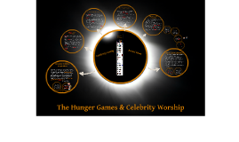 The Hunger Games and Celebrity Worship
