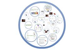Copy of Séance d'introduction à SAP