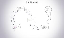 Copy of 서양 음악 기보법