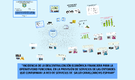 INCIDENCIA DE LA DESCENTRALIZACIÓN ECONÓMICA FINANCIERA PARA