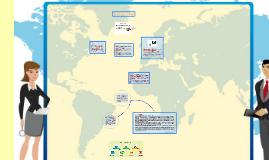 Evidencia 5: Canales de Distribución