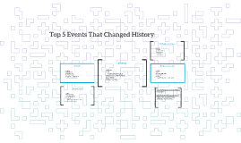 Top 5 Events That Changed History