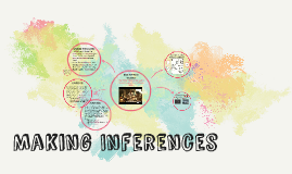 Making Inferences w/Videos:Thai/Pixar/Disney