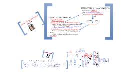 Copy of teorias del aprendizaje