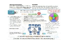 CC - ICT Patana