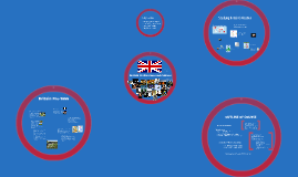 British Civilisation - Introduction