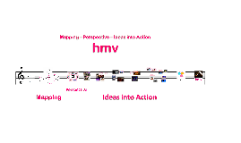 Copy of HMV - MPIA Creativity Process