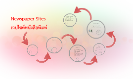 Newspaper Sites