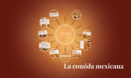 Copy of Copy of La Comida Mexicana
