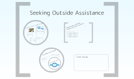 Seeking Outside Assistance, Chapter 10