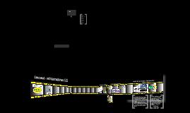 Copy of logistica
