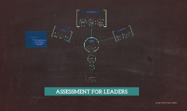 Copy of ASSESSMENT FOR LEADERS