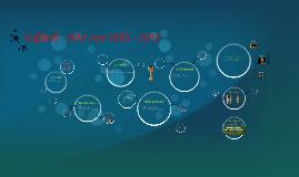 Fußball - WM von 1930 - 2012