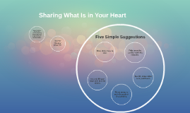 Sharing What Is in Your Heart
