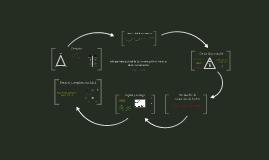 Enfoque interaccional de la comunicación II: Axiomas de la comunicación