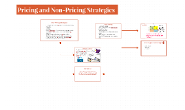 Pricing and Non-Pricing Strategies