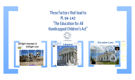 Copy of Special Education:  Civil Law, Litigation & Special Education Law