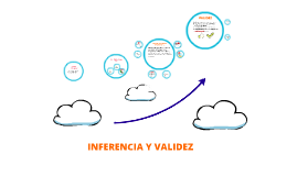 Copy of INFERENCIA Y VALIDEZ