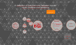 A definition of the commons, between human rights, tradition