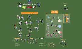 Análisis GIMNASIA Torneo 2017-18