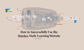 Your Hawkes Math Learning Path