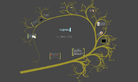 Copy of Scaffolding & Zone of Proximal Development