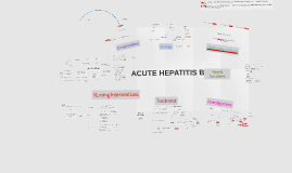 Copy of Acute Hepatitis