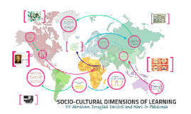 Copy of SOCIO-CULTURAL DIMENSIONS OF LEARNING