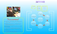 Start Presentation