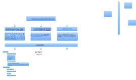 Metodologías de ordenamiento territorial