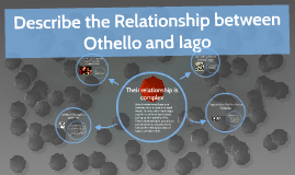 explain how othellos and iagos relationship Introduction to othello othello rap english iv hagburg language as the play progresses we see othello s continual downfall at the hands of iago which is primarily.