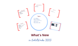 What's New in SolidWorks 2013