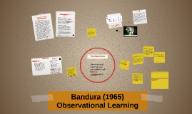 Copy of Bandura (1965) Observational Learning