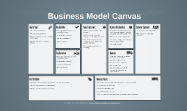Cópia de Business Canvas