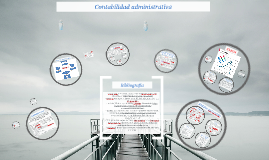 Copy of Contabilidad adminstrativa
