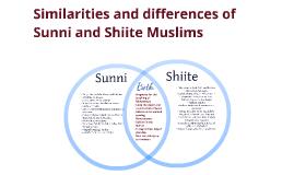 Similarities and differences of Sunni and Shiite Muslims by Anna ...