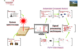 Copy of Signal Processing techniques for Raman spectroscopy