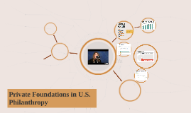Private Foundations in U.S. Philanthropy