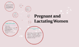 Pregnant and Lactating Women