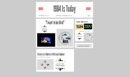 Copy of 1984 Is Today