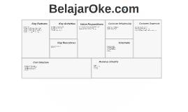 BelajarOke.com
